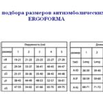 Размеры антиэмболичеких