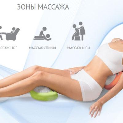 Apple зоны массажа
