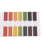 Бумага индикаторная pH Aqua Test